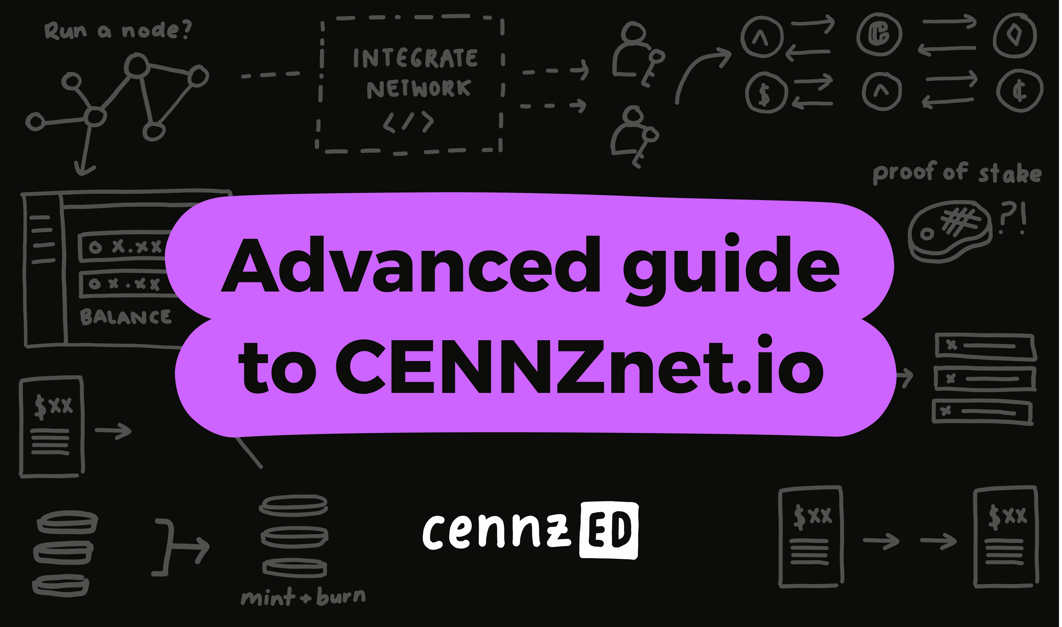 Using the advanced functions in CENNZnet.io