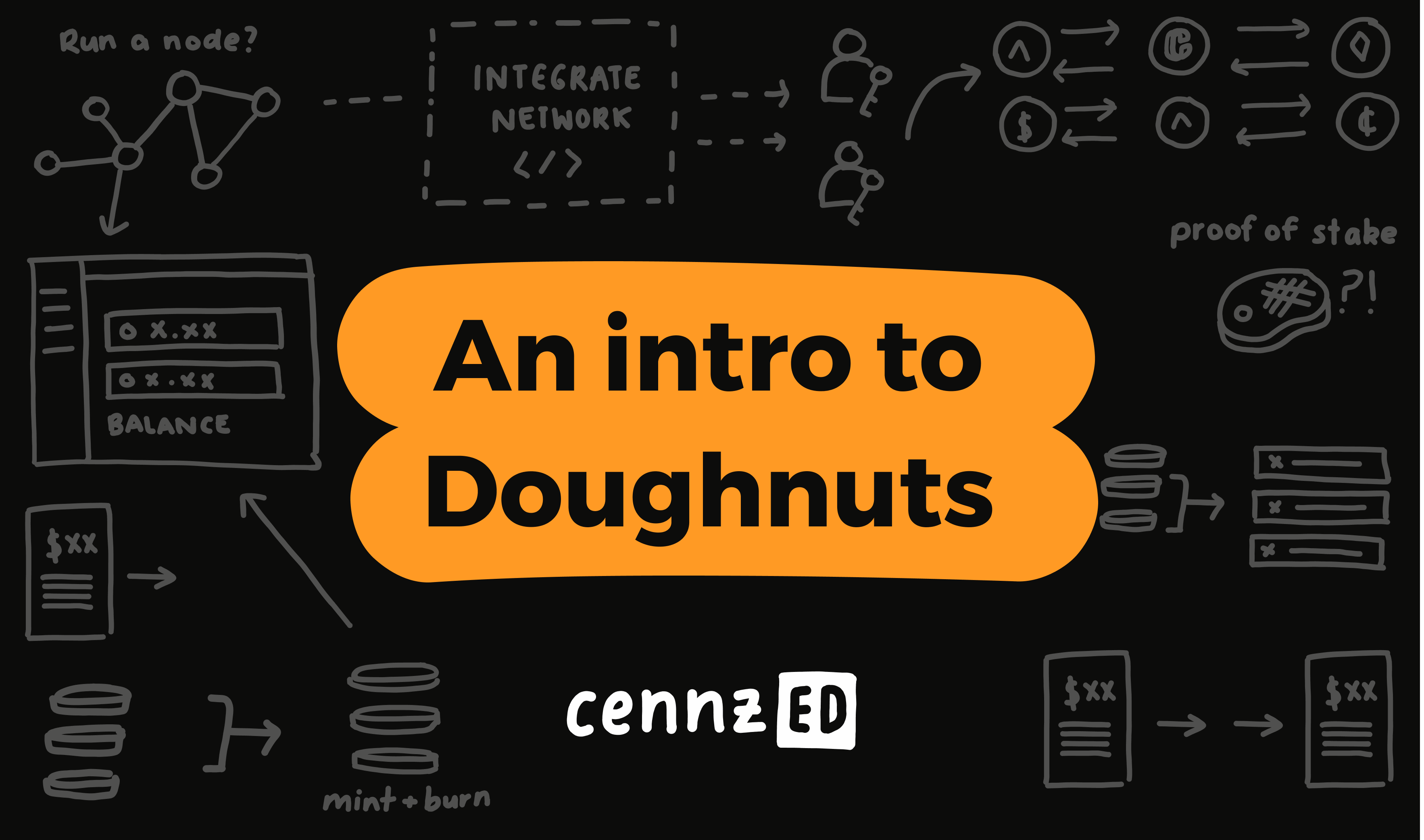 An intro to Doughnuts