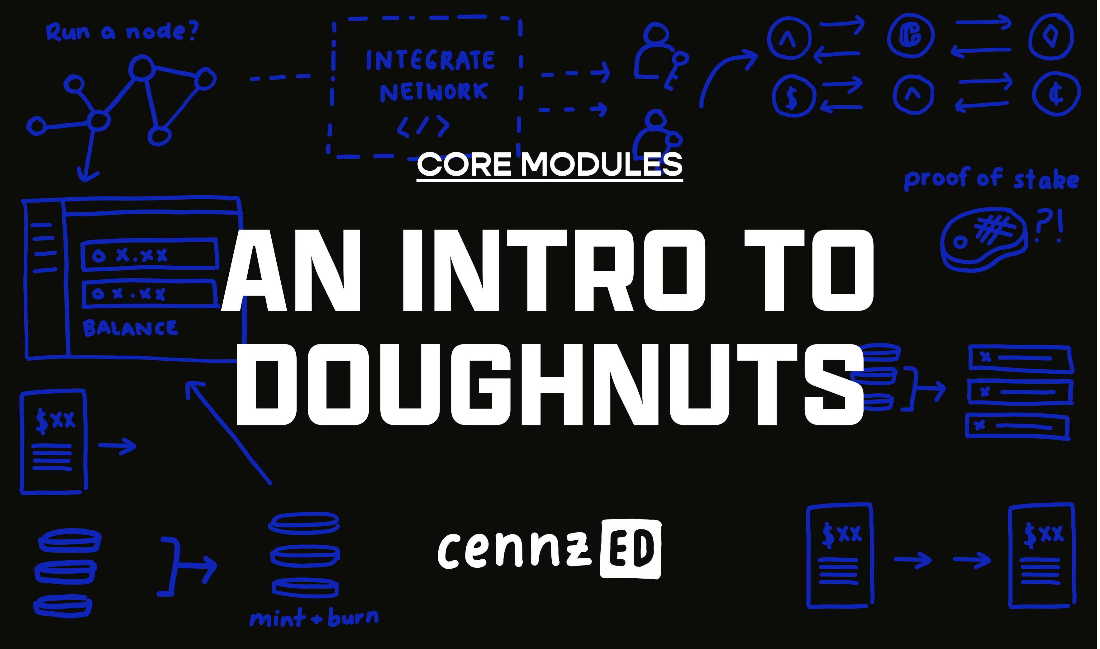 Introduction to Doughnuts